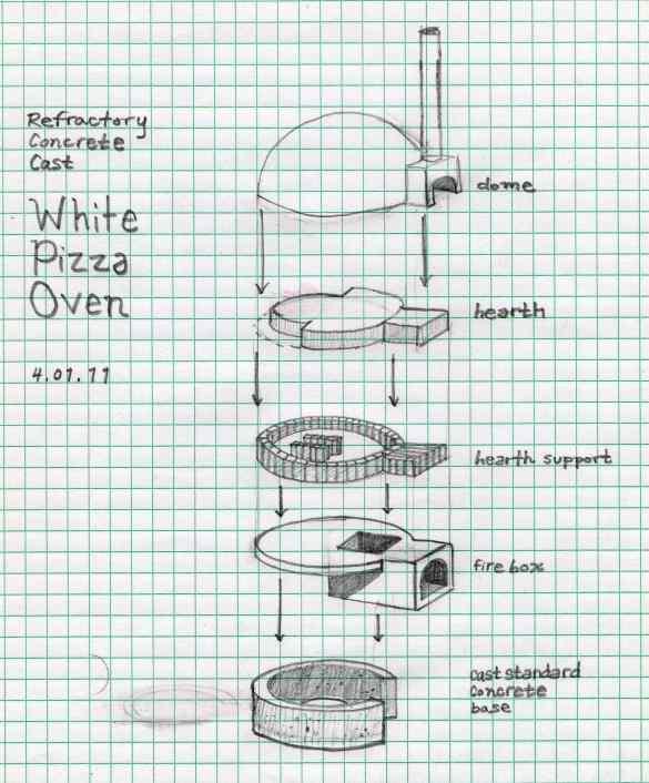 pizza oven design free download woodworking plans shaker grateful48ghs